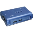 KVM Switch 2port USB Trendnet w/Cables TK-207K